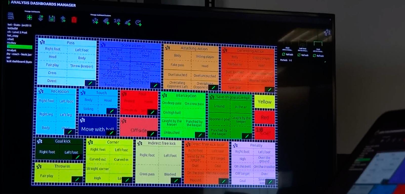 Panel de control de Longomatch / PDF