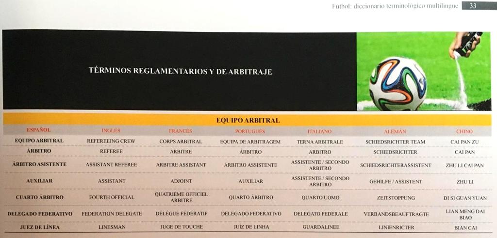 Diccionario de fútbol multilingüe de MCSports