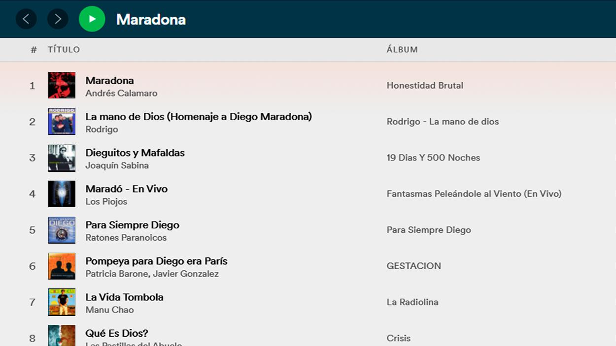 Lista de canciones sobre Maradona en Spotify / PdF